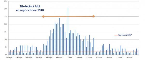 grippe-graph2